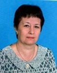 Совет депутатов городского округа Шаховская